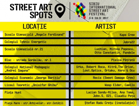 Sibiu International Street ART Festival